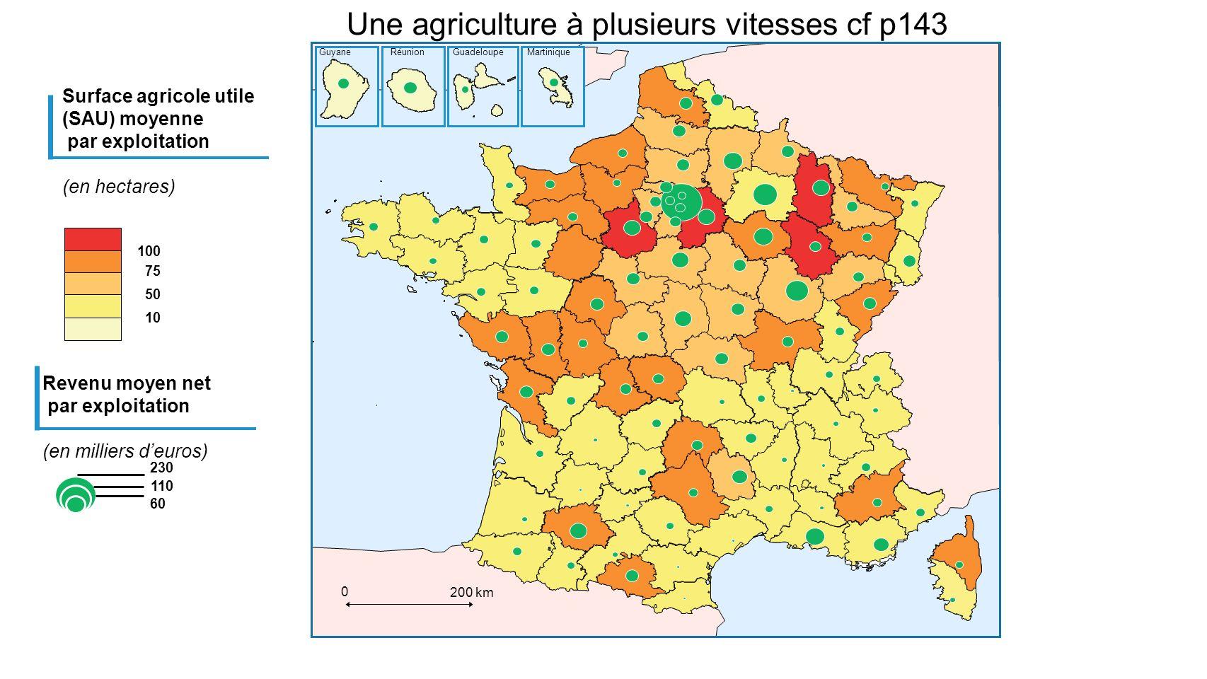 Une agriculture à plusieurs vitesses cf p143