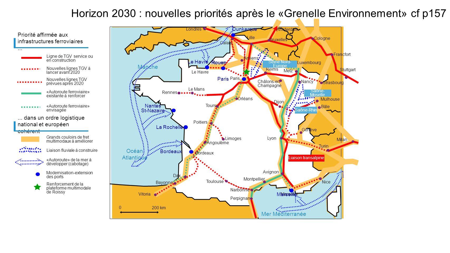 Horizon 2030 : nouvelles priorités après le «Grenelle Environnement» cf p157