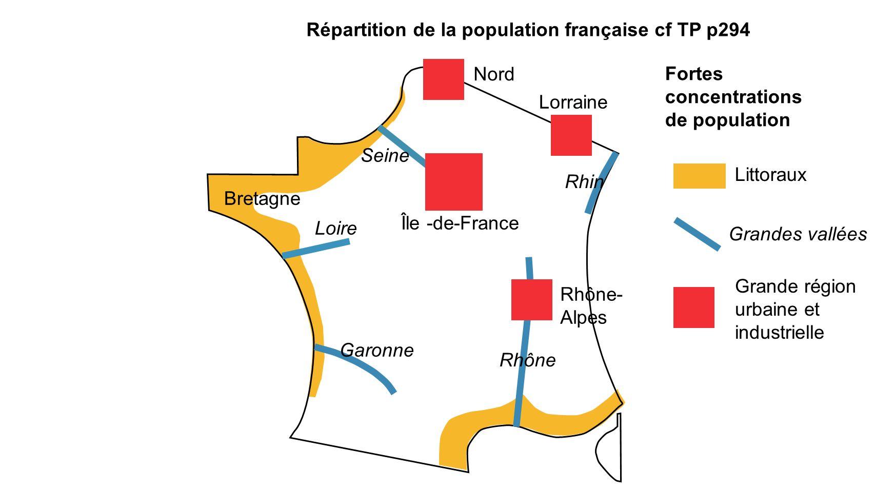 Répartition de la population française cf TP p294