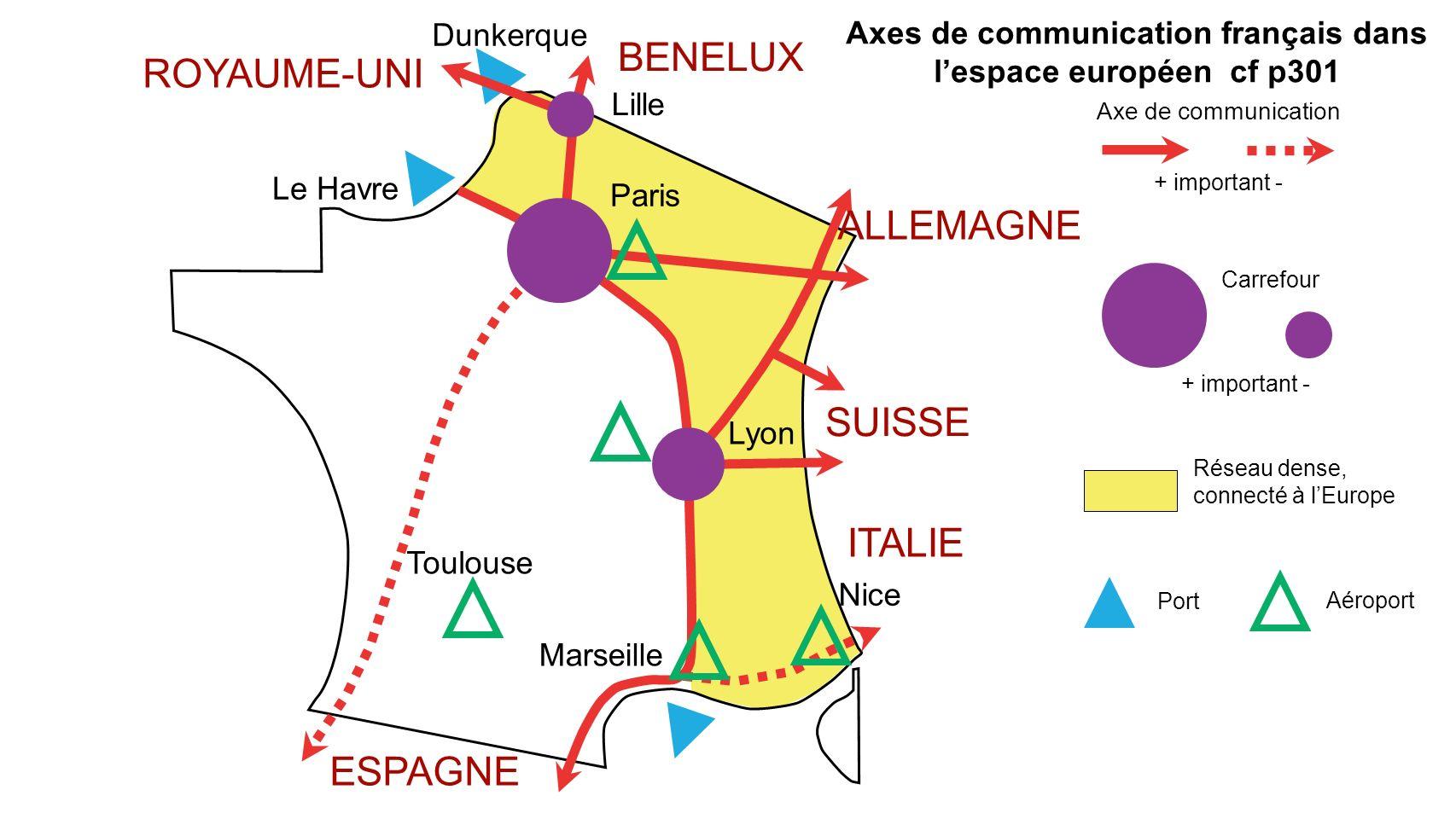 Axes de communication français dans l'espace européen cf p301