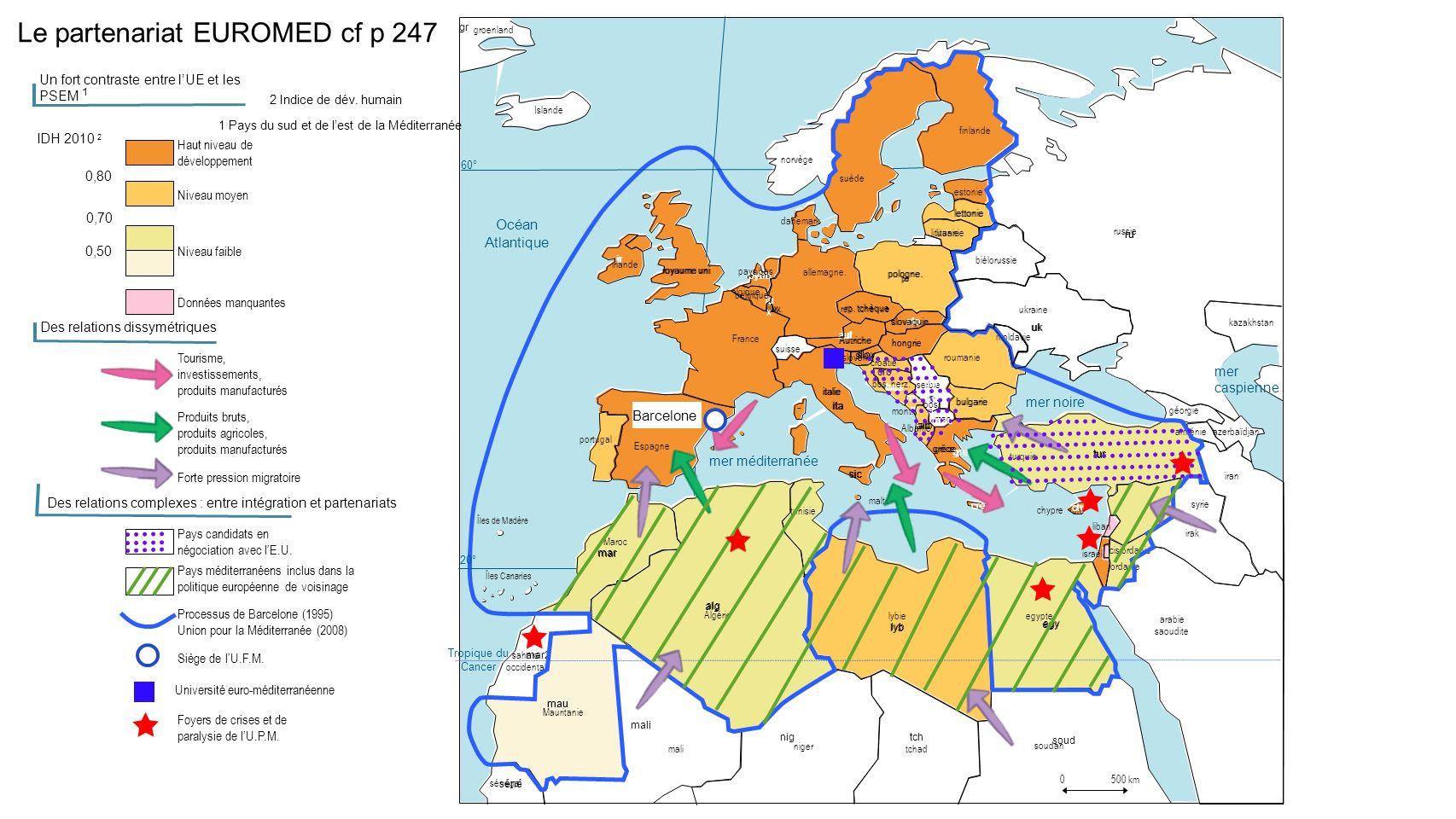 Le partenariat EUROMED cf p 247