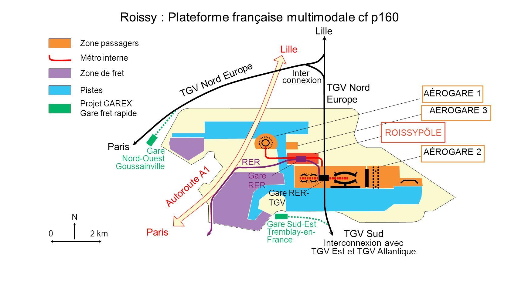 Roissy : Plateforme française multimodale cf p160