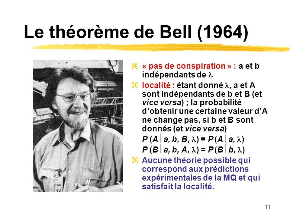 Le théorème de Bell (1964) « pas de conspiration » : a et b indépendants de l.