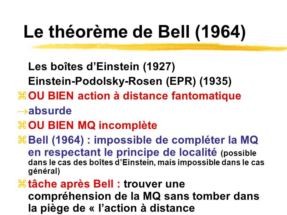 Le théorème de Bell (1964) Les boîtes d'Einstein (1927)