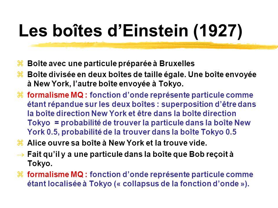 Les boîtes d'Einstein (1927)
