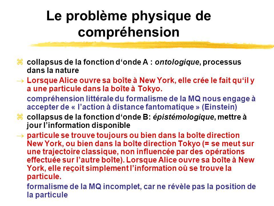 Le problème physique de compréhension