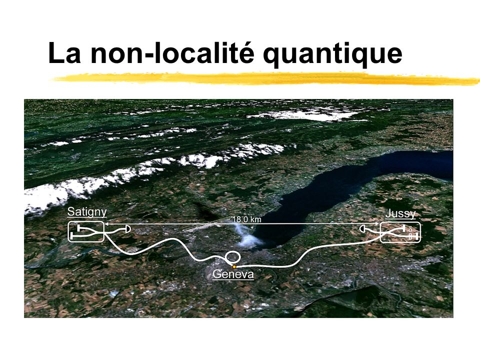 La non-localité quantique
