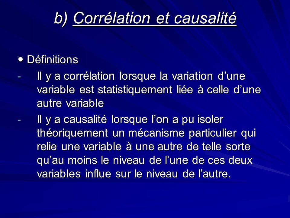 b) Corrélation et causalité