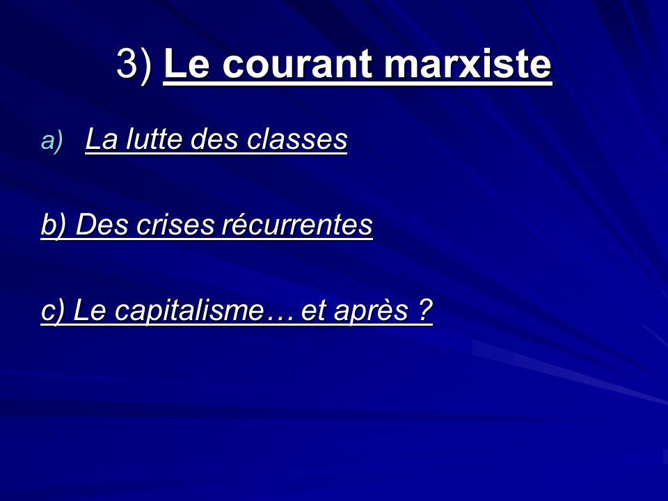 3) Le courant marxiste La lutte des classes b) Des crises récurrentes