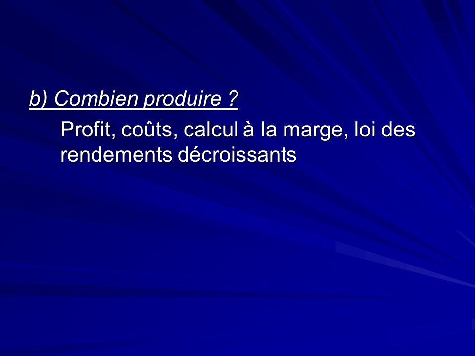 b) Combien produire Profit, coûts, calcul à la marge, loi des rendements décroissants