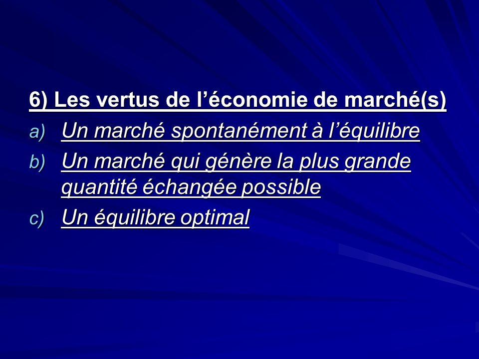 6) Les vertus de l'économie de marché(s)