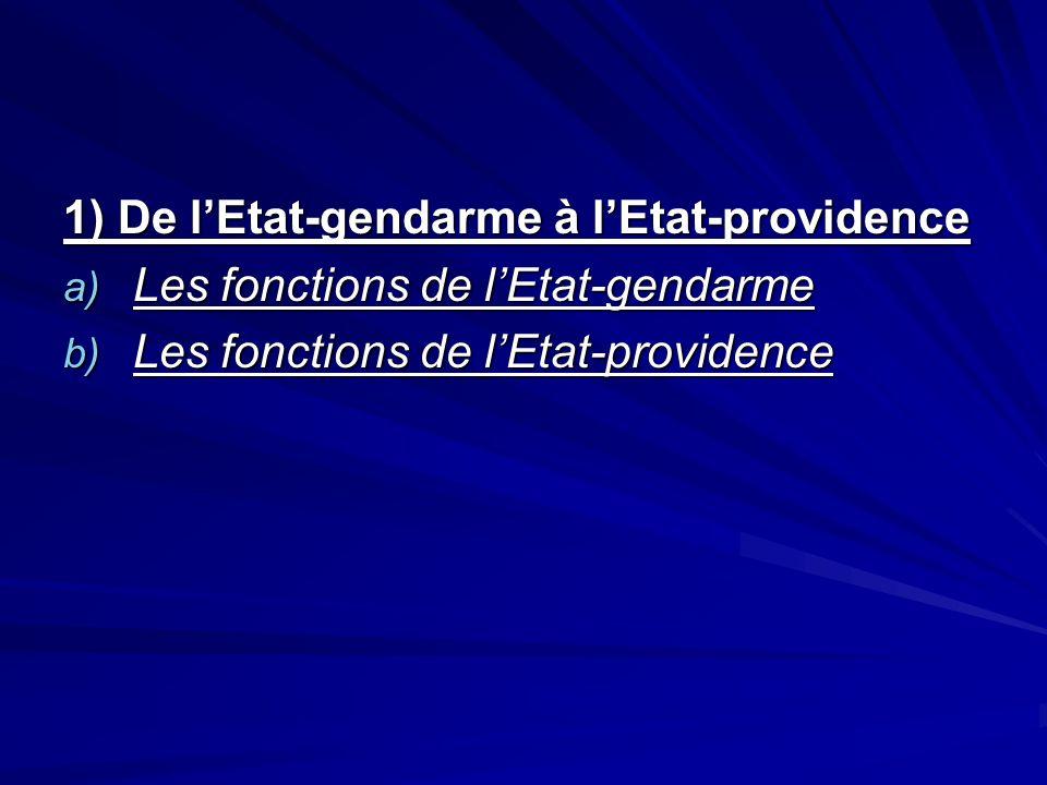 1) De l'Etat-gendarme à l'Etat-providence