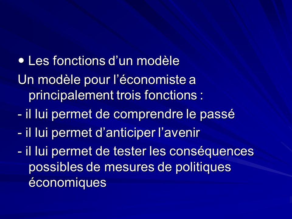  Les fonctions d'un modèle