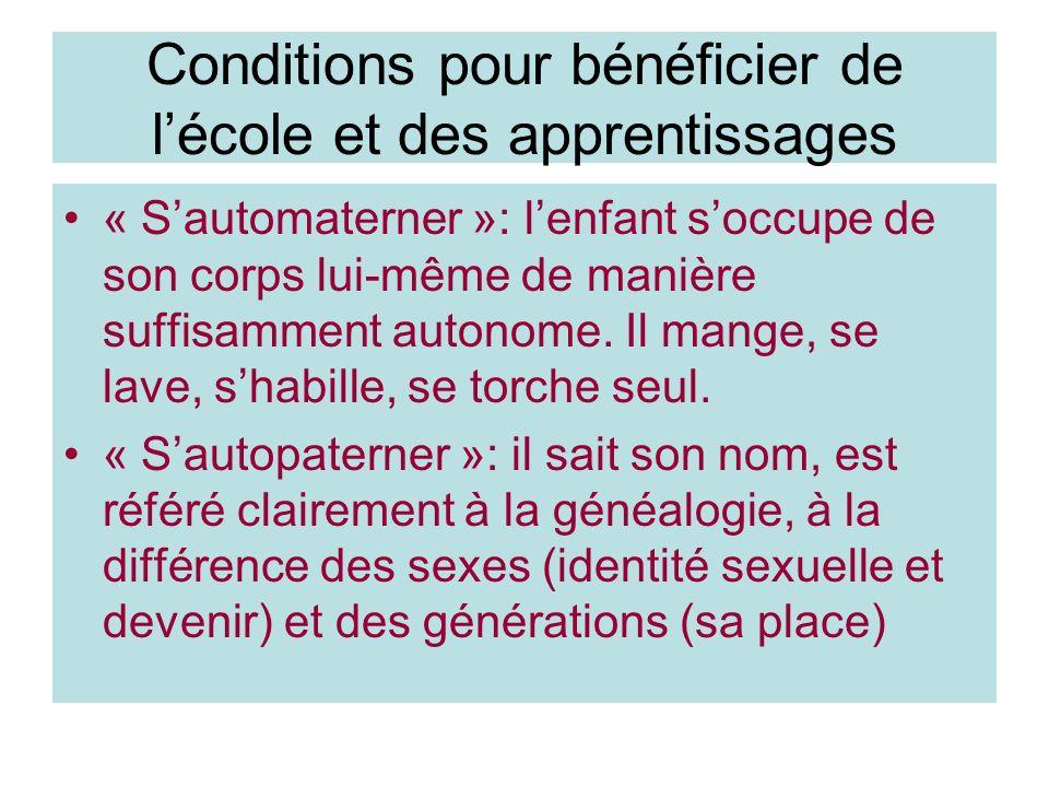 Conditions pour bénéficier de l'école et des apprentissages