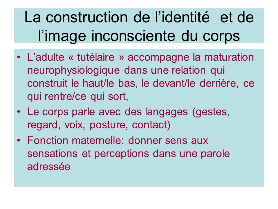 La construction de l'identité et de l'image inconsciente du corps