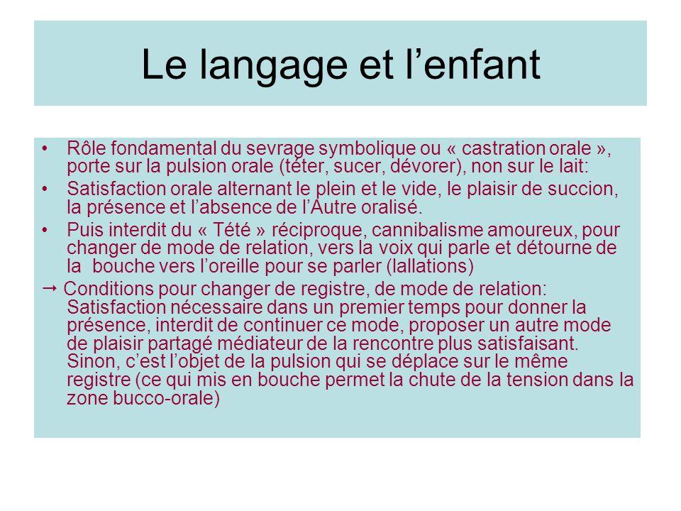 Le langage et l'enfant