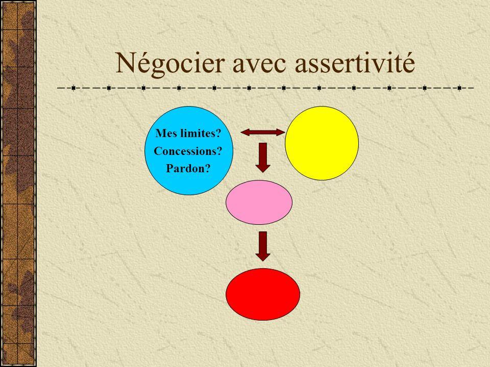 Négocier avec assertivité