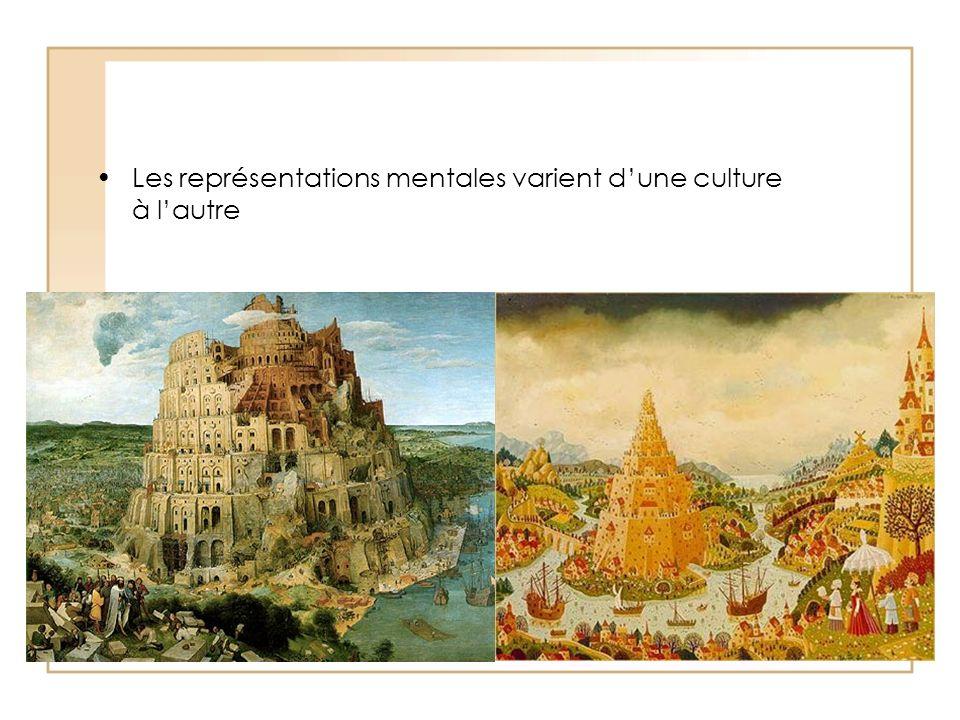 Les représentations mentales varient d'une culture à l'autre