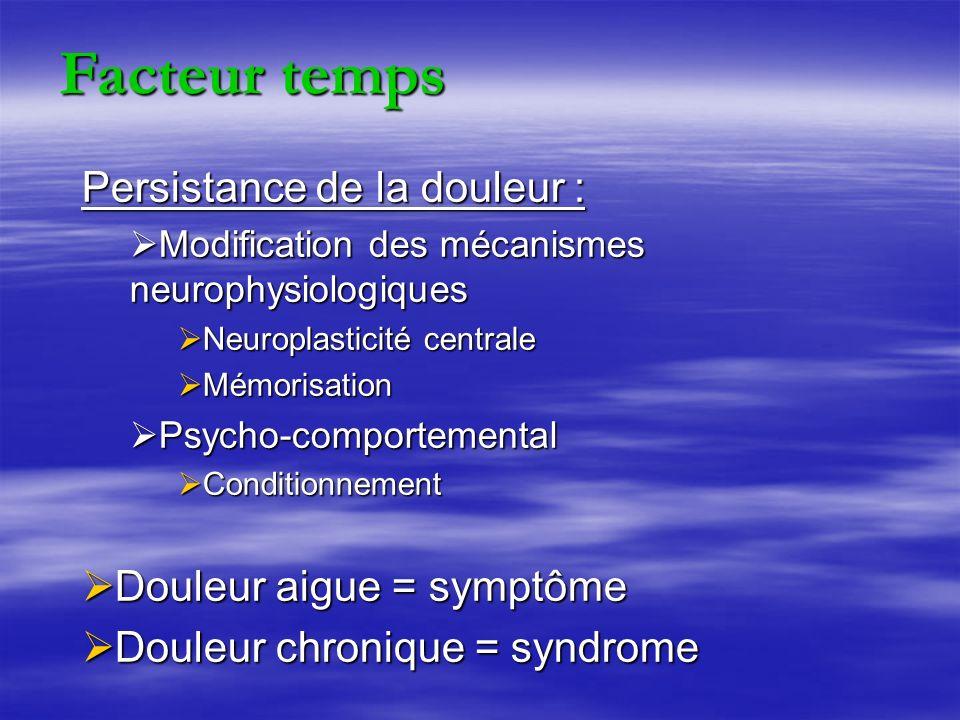 Facteur temps Persistance de la douleur : Douleur aigue = symptôme