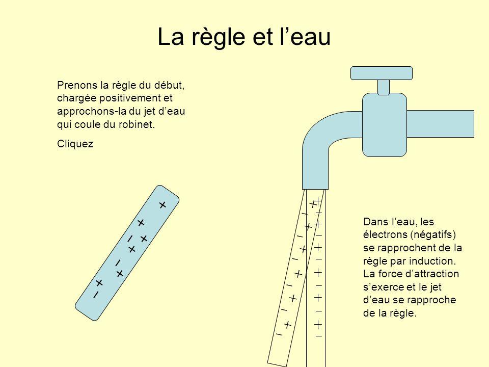 La règle et l'eau Prenons la règle du début, chargée positivement et approchons-la du jet d'eau qui coule du robinet.
