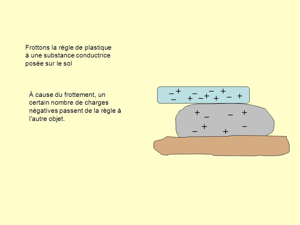 Frottons la règle de plastique à une substance conductrice posée sur le sol