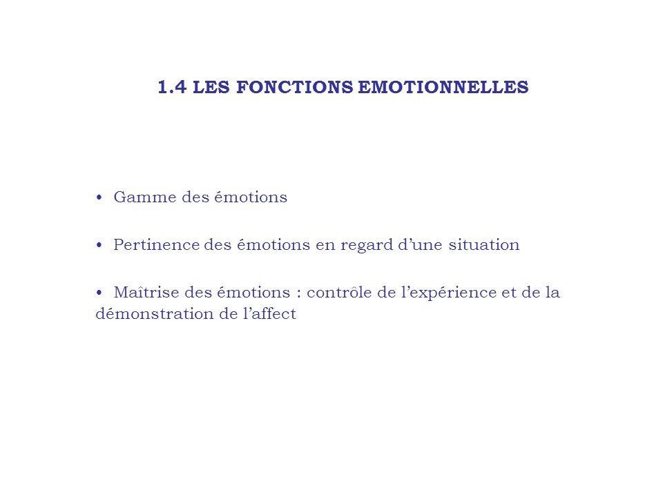 1.4 LES FONCTIONS EMOTIONNELLES