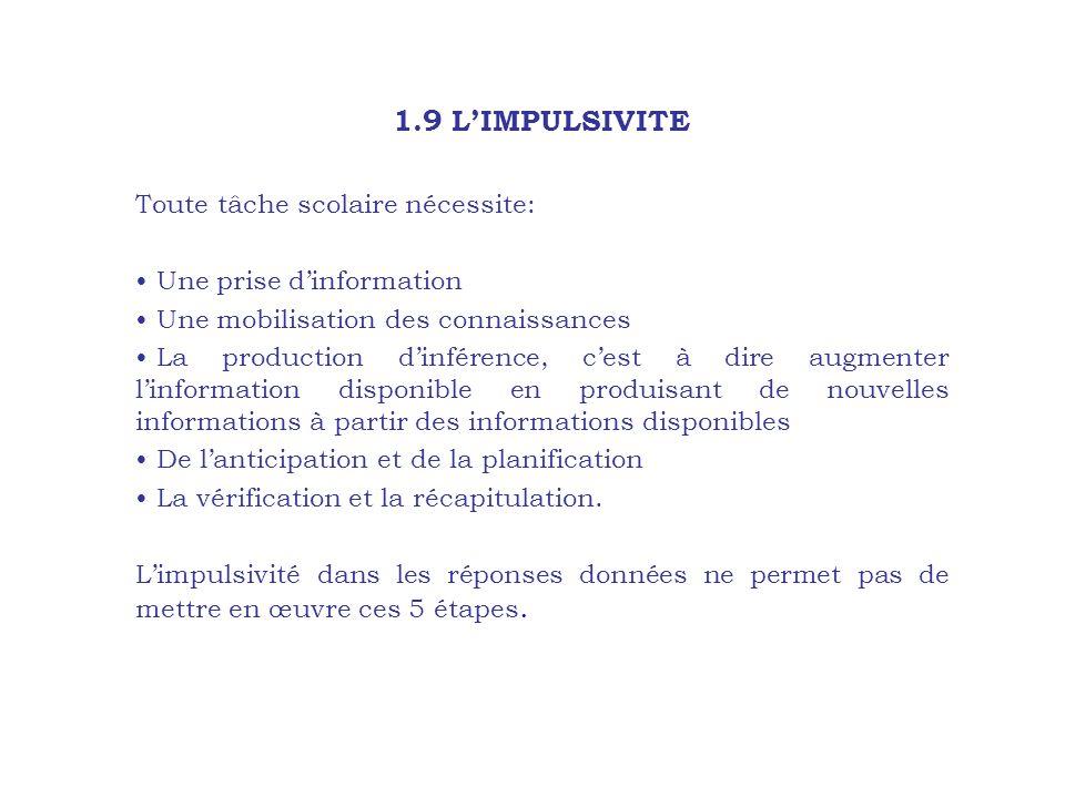 1.9 L'IMPULSIVITE Toute tâche scolaire nécessite: