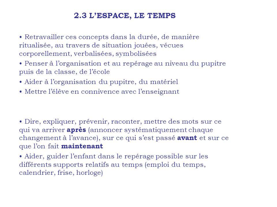 2.3 L'ESPACE, LE TEMPS