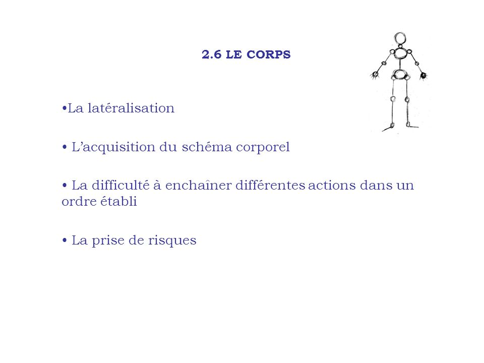 L'acquisition du schéma corporel