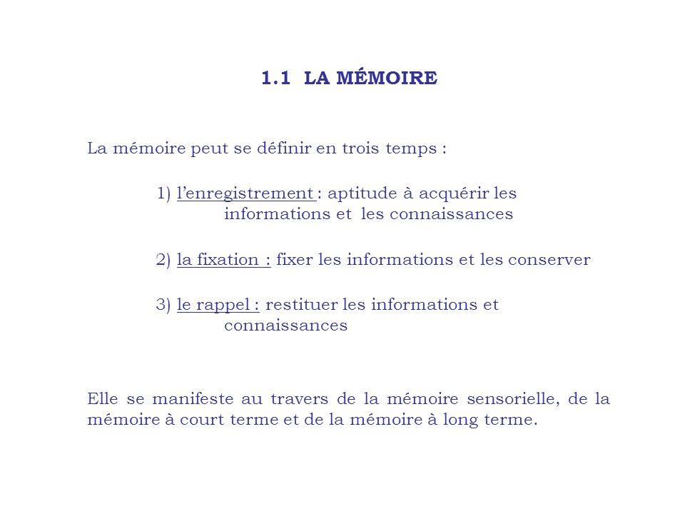 1.1 LA MÉMOIRE La mémoire peut se définir en trois temps :