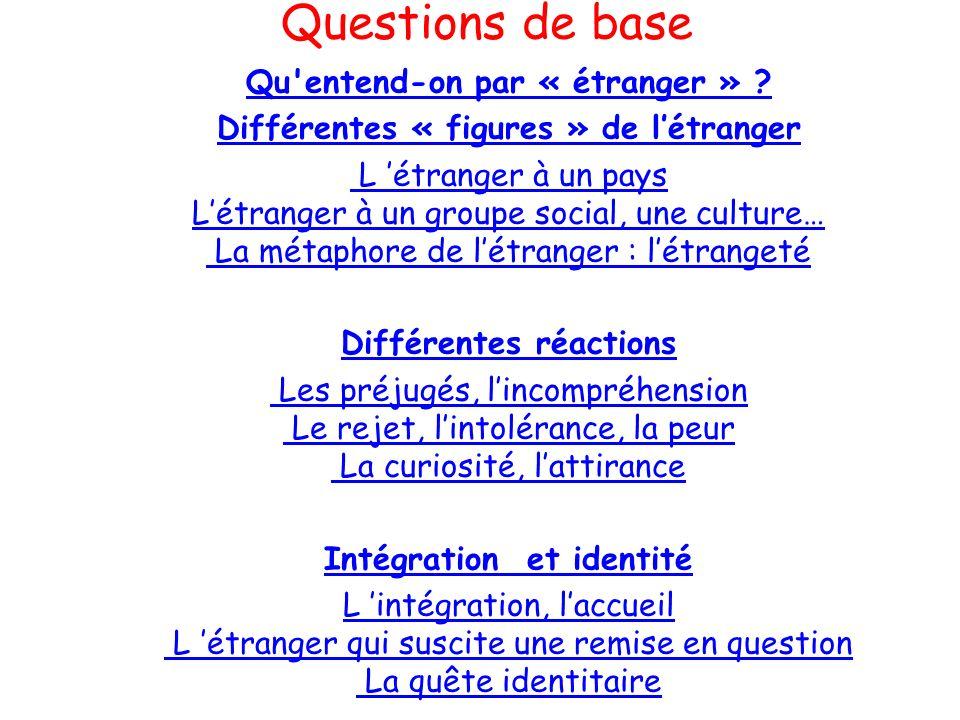 Questions de base Qu entend-on par « étranger »