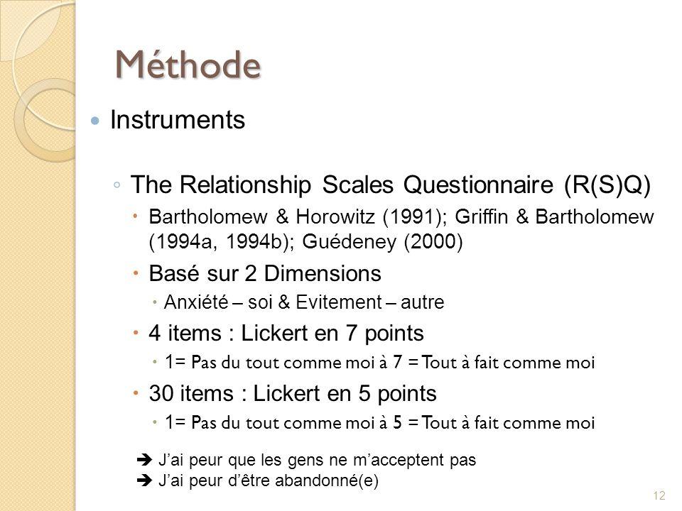 Méthode Instruments The Relationship Scales Questionnaire (R(S)Q)