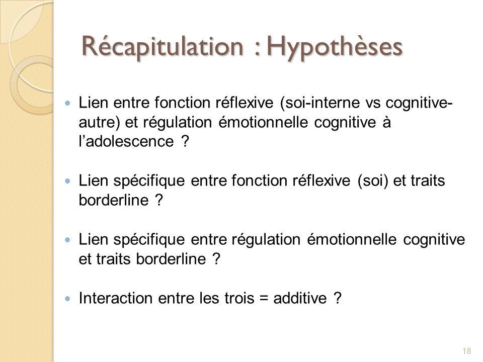 Récapitulation : Hypothèses
