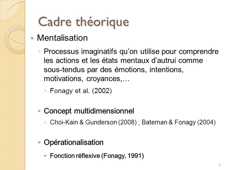 Cadre théorique Mentalisation