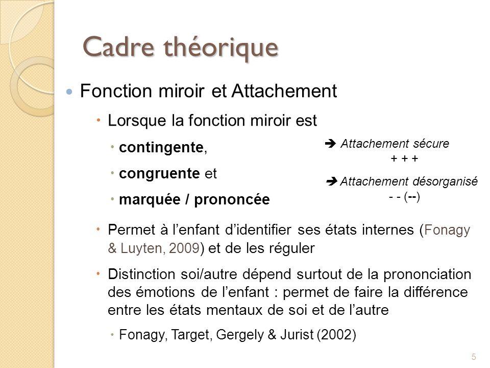 Cadre théorique Fonction miroir et Attachement