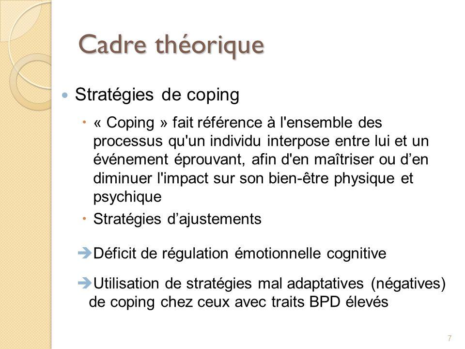 Cadre théorique Stratégies de coping