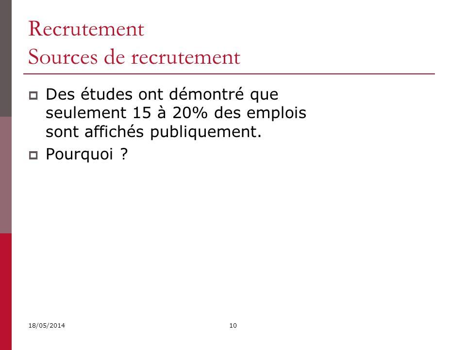 Recrutement Sources de recrutement