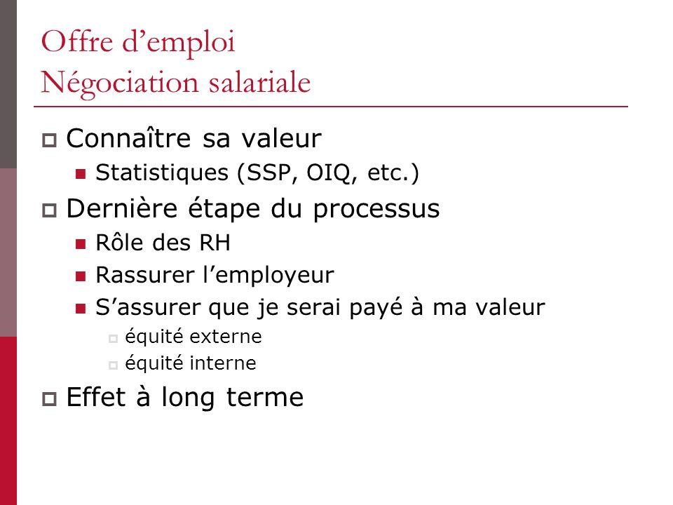 Offre d'emploi Négociation salariale