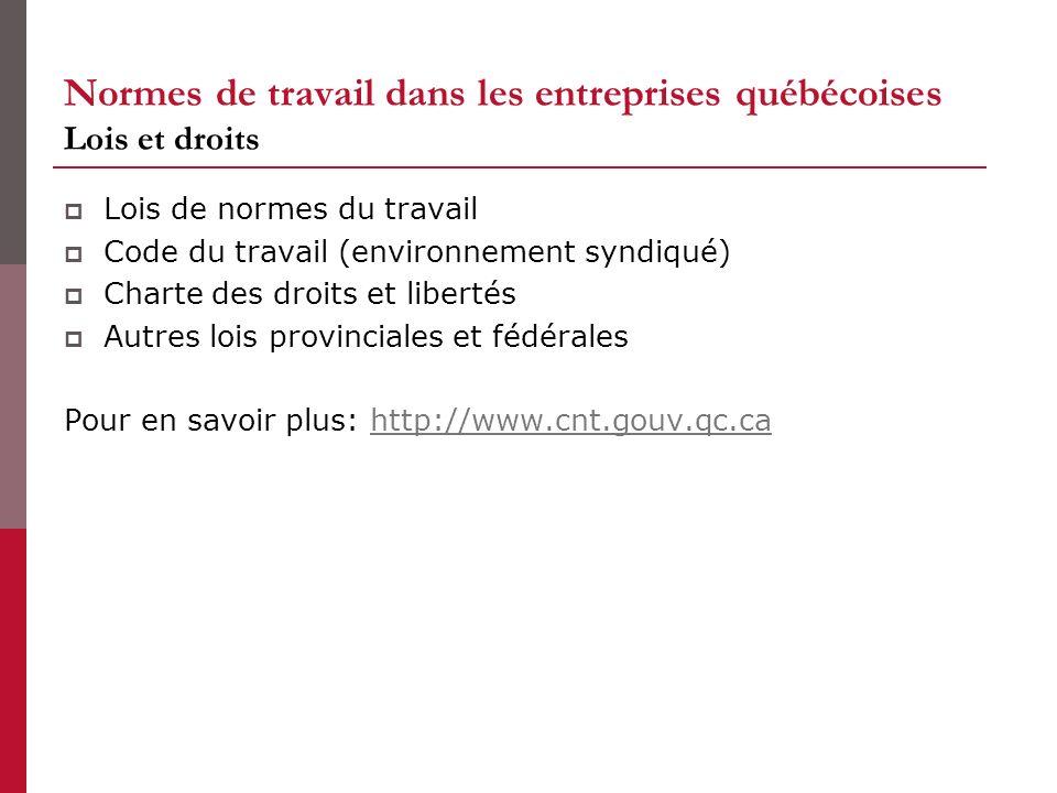 Normes de travail dans les entreprises québécoises Lois et droits