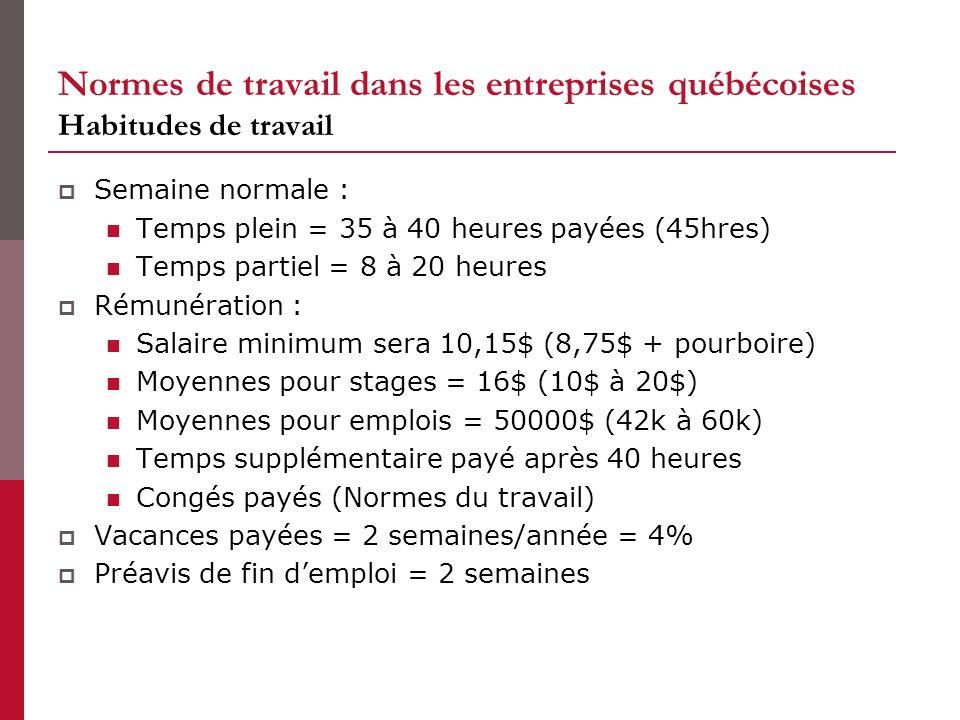 Normes de travail dans les entreprises québécoises Habitudes de travail