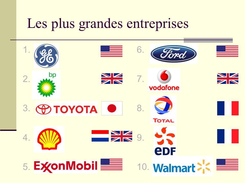 Les plus grandes entreprises