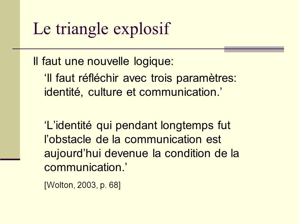 Le triangle explosif