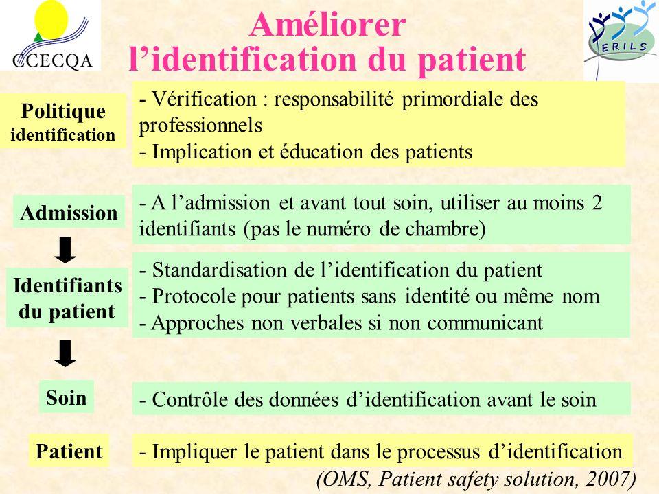 Améliorer l'identification du patient
