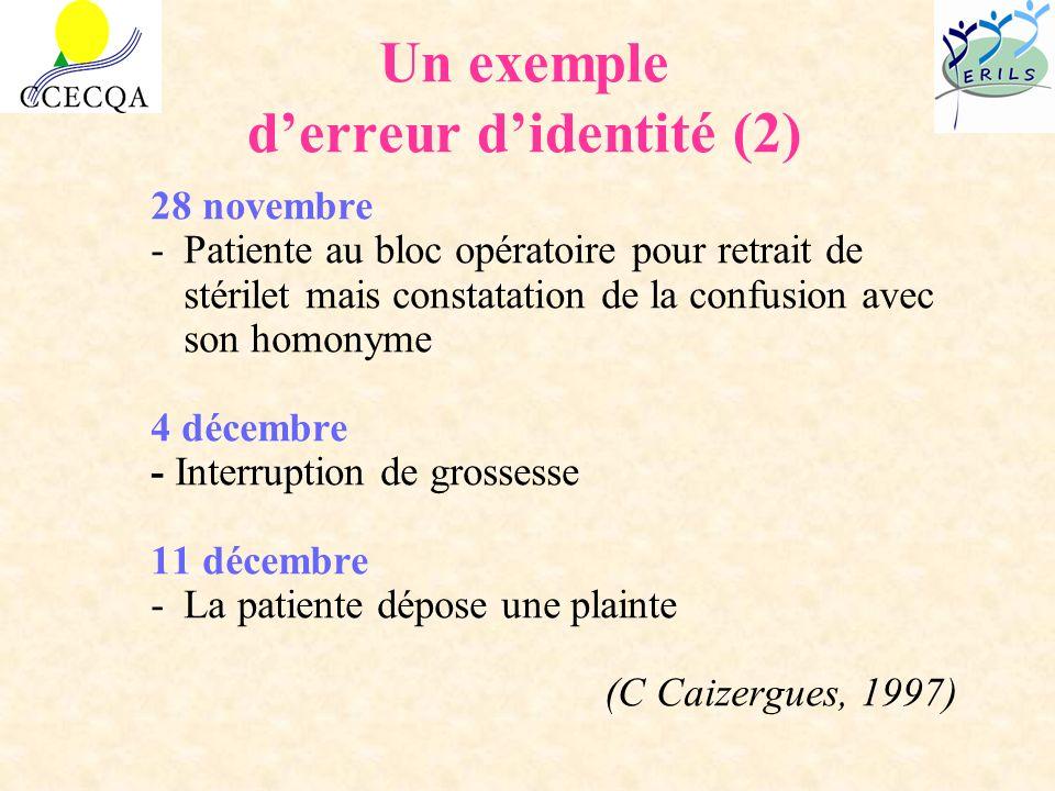 Un exemple d'erreur d'identité (2)