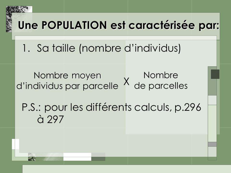 Une POPULATION est caractérisée par: