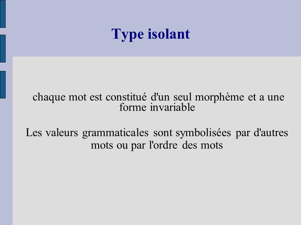 chaque mot est constitué d un seul morphème et a une forme invariable