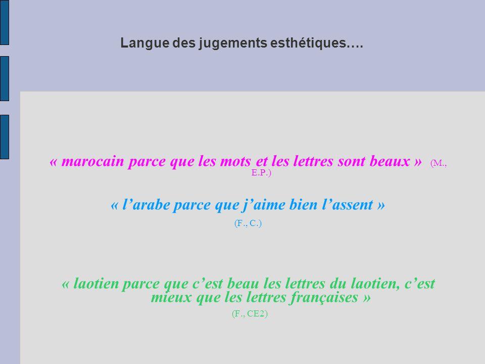 Langue des jugements esthétiques….