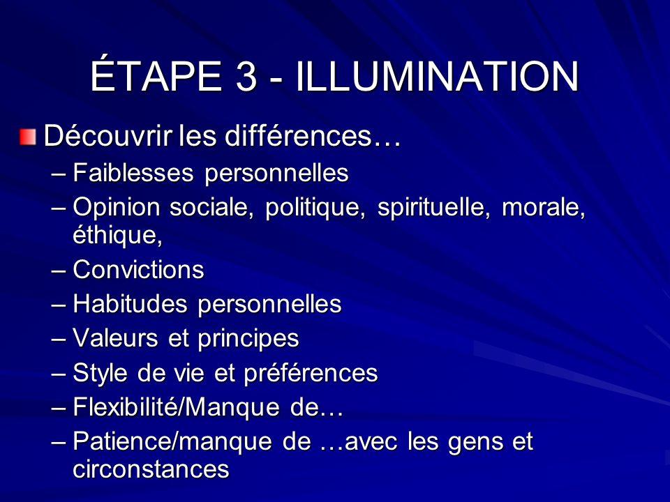ÉTAPE 3 - ILLUMINATION Découvrir les différences…