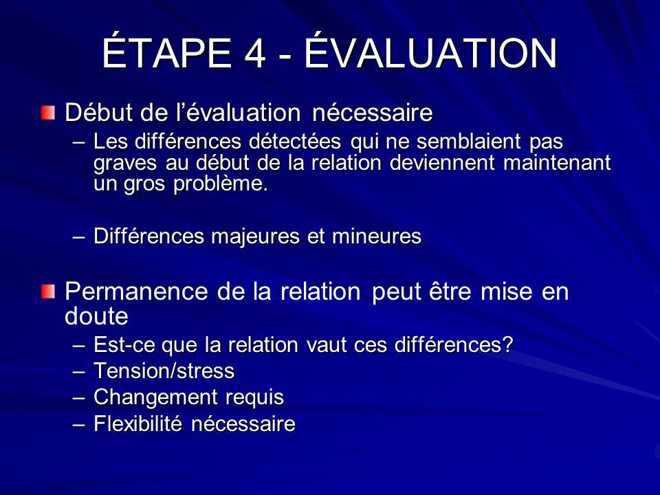 ÉTAPE 4 - ÉVALUATION Début de l'évaluation nécessaire