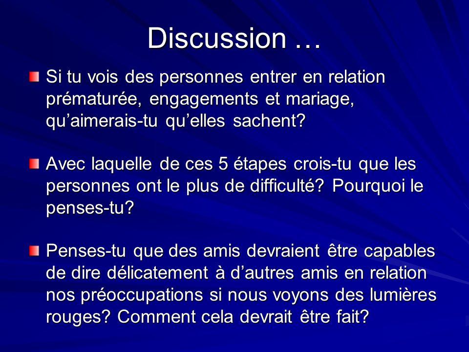 Discussion … Si tu vois des personnes entrer en relation prématurée, engagements et mariage, qu'aimerais-tu qu'elles sachent